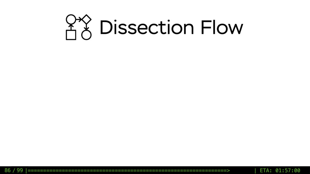 / 99 86 Dissection Flow |======================...
