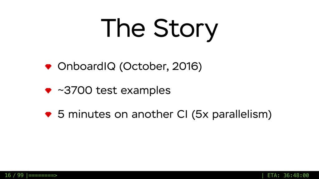 / 99 The Story OnboardIQ (October, 2016) ~3700 ...