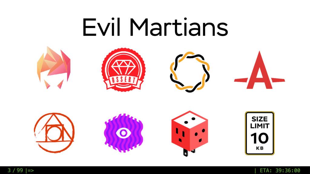 / 99 Evil Martians 3 |=> | ETA: 39:36:00
