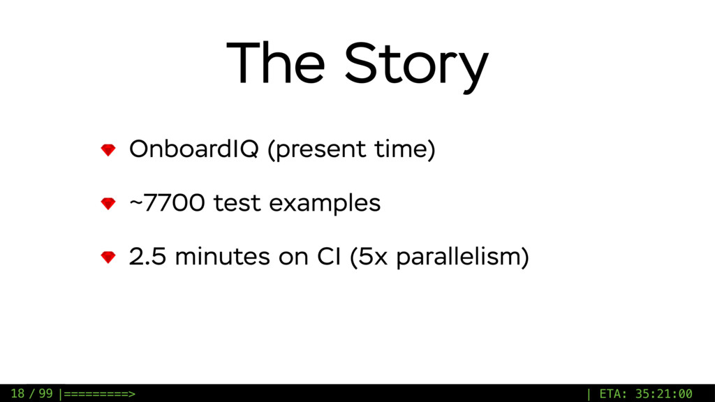 / 99 The Story OnboardIQ (present time) ~7700 t...