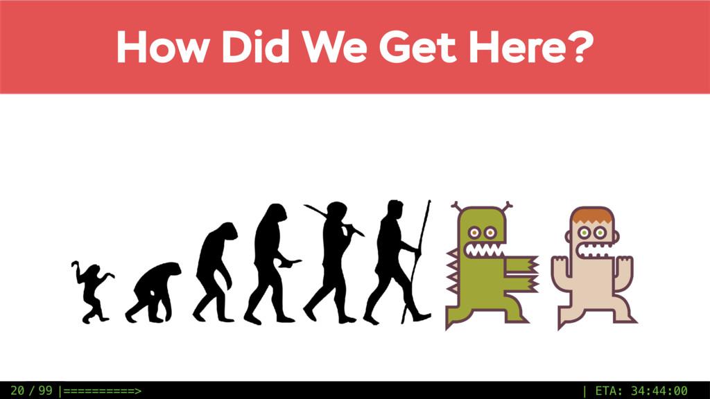/ 99 How Did We Get Here? 20 |==========> | ETA...