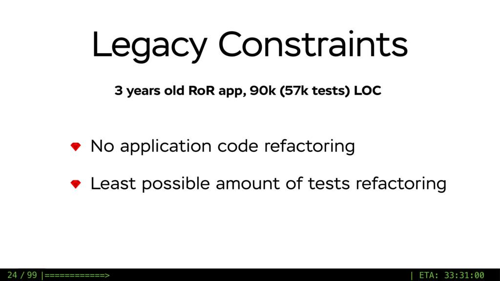 / 99 Legacy Constraints No application code ref...