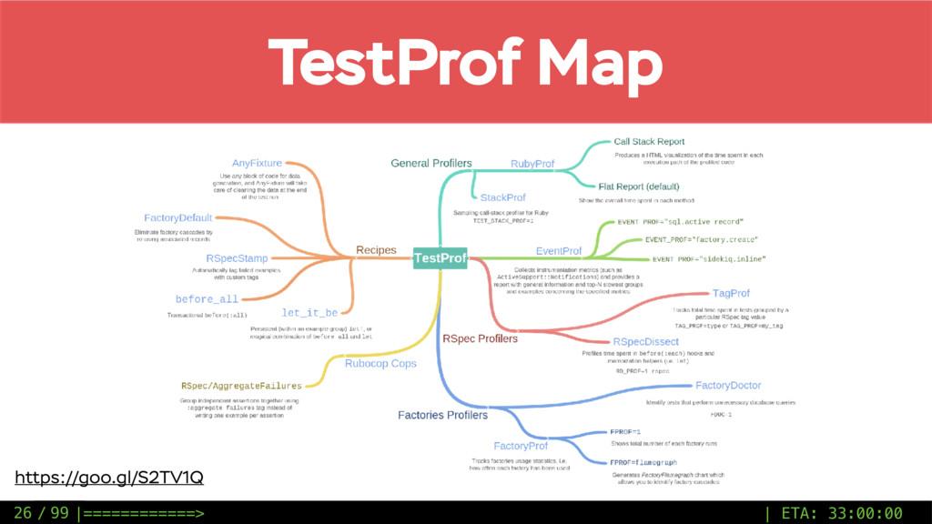 / 99 TestProf Map 26 https://goo.gl/S2TV1Q |===...