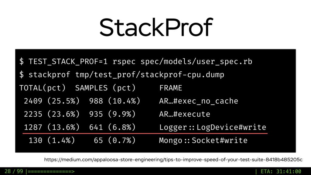 / 99 StackProf $ TEST_STACK_PROF=1 rspec spec/m...