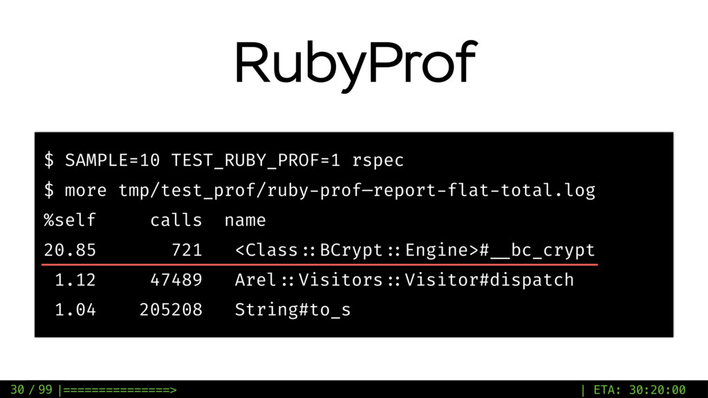 / 99 RubyProf $ SAMPLE=10 TEST_RUBY_PROF=1 rspe...