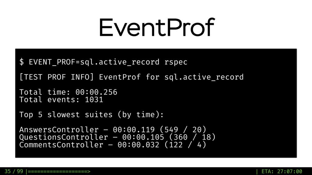 / 99 EventProf 35 $ EVENT_PROF=sql.active_recor...
