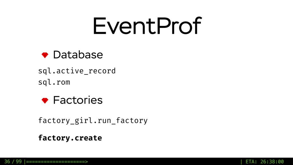 / 99 EventProf Database sql.active_record sql.r...