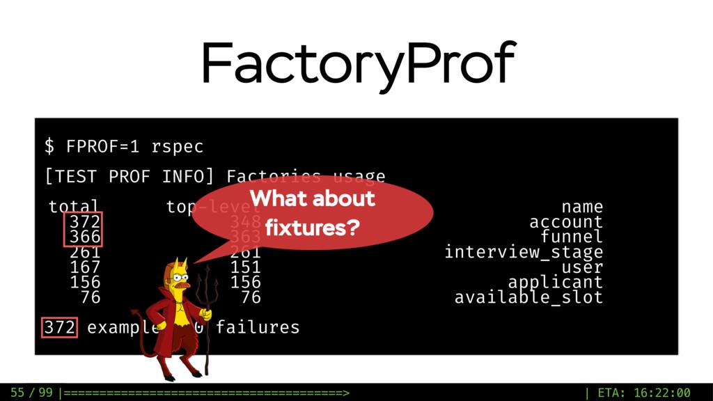 / 99 FactoryProf 55 $ FPROF=1 rspec [TEST PROF ...