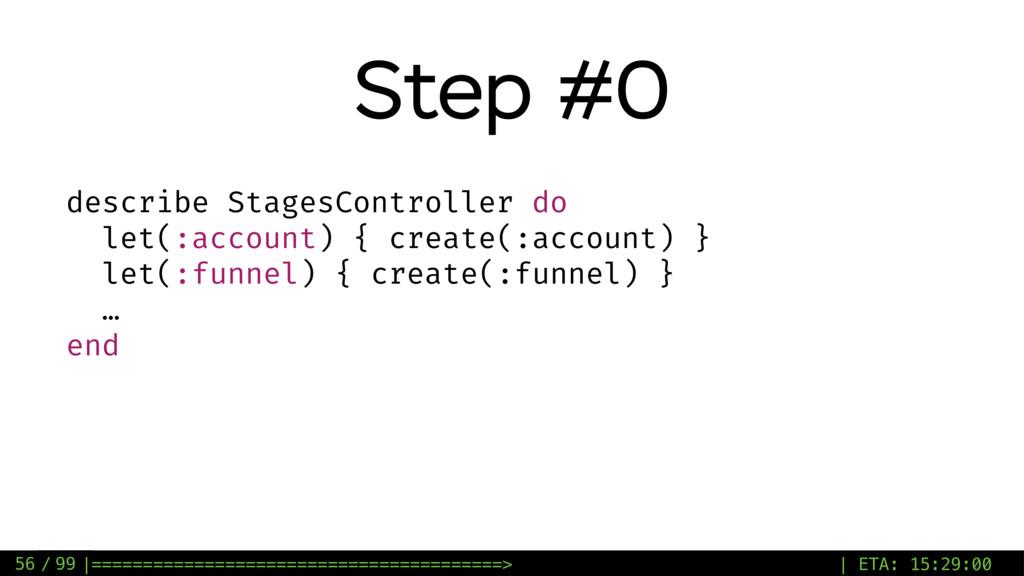 / 99 Step #0 56 describe StagesController do le...