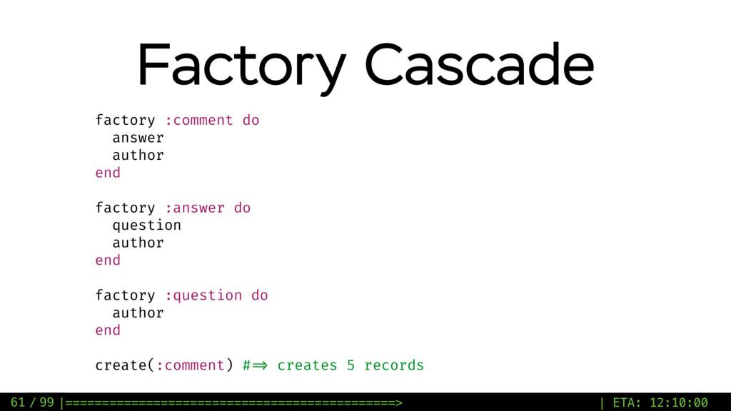 / 99 Factory Cascade 61 factory :comment do ans...