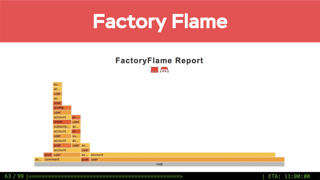 / 99 63 Factory Flame  ========================...