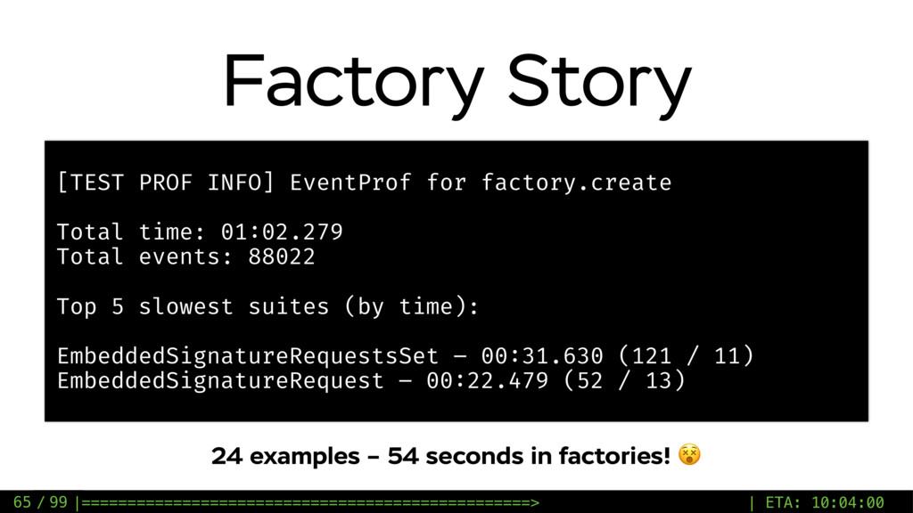 / 99 Factory Story 65 [TEST PROF INFO] EventPro...