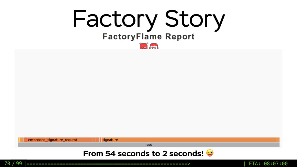 / 99 Factory Story 70 From 54 seconds to 2 seco...