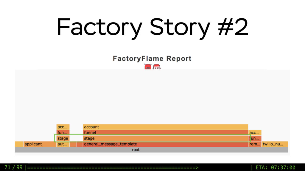 / 99 Factory Story #2 71  =====================...