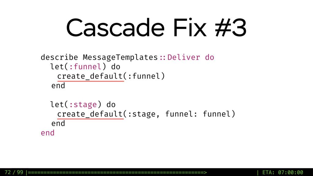 / 99 Cascade Fix #3 72 describe MessageTemplate...