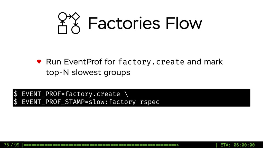 / 99 Run EventProf for factory.create and mark ...