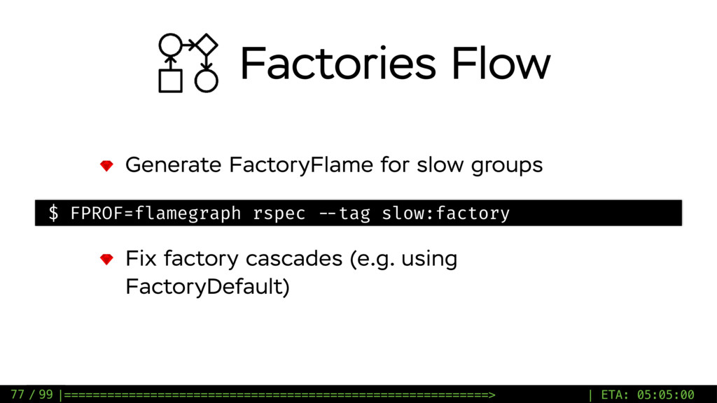 / 99 Generate FactoryFlame for slow groups 77 $...