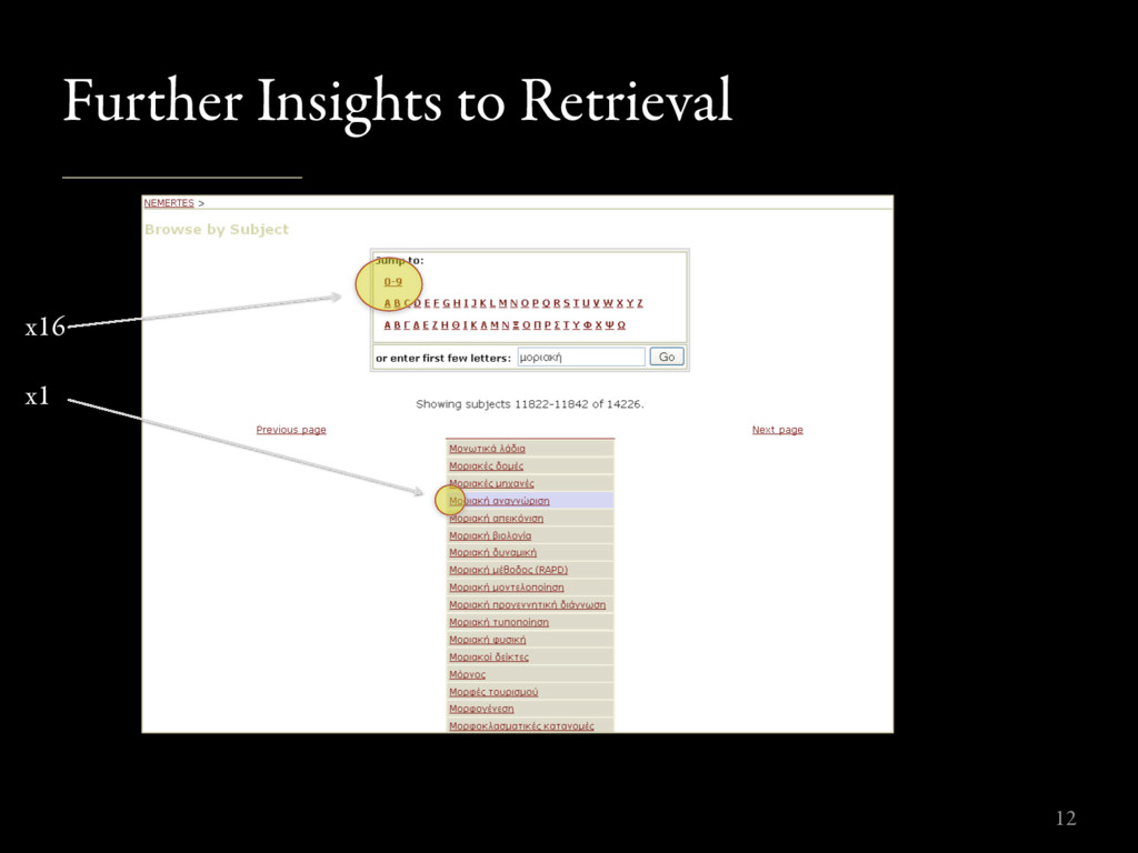 Further Insights to Retrieval 12 x16 x1
