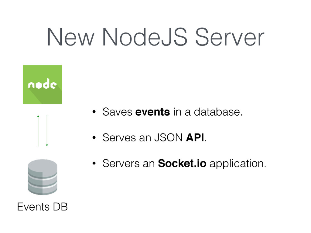 New NodeJS Server Events DB • Saves events in a...