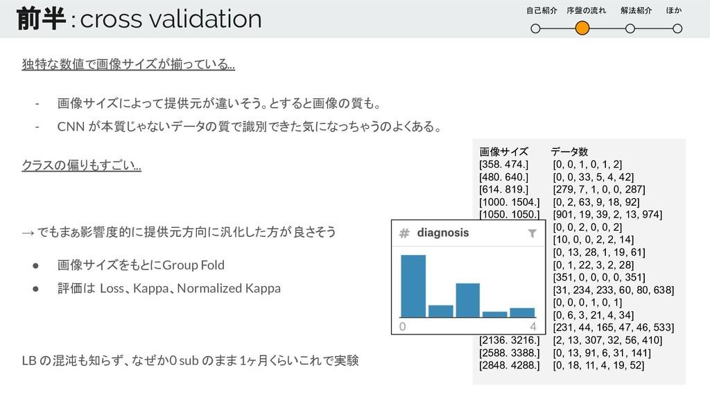 自己紹介  序盤の流れ   解法紹介   ほか 前半:cross validation 独特な...