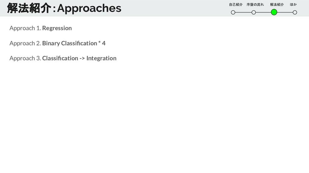 自己紹介  序盤の流れ   解法紹介   ほか 解法紹介:Approaches Approac...