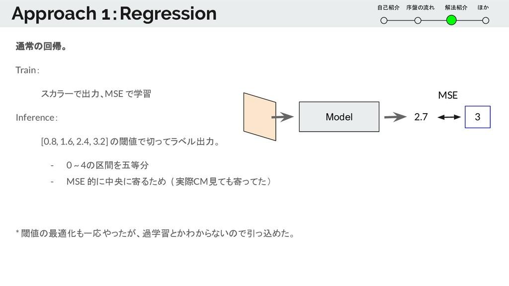 自己紹介  序盤の流れ   解法紹介   ほか Approach 1:Regression 通...