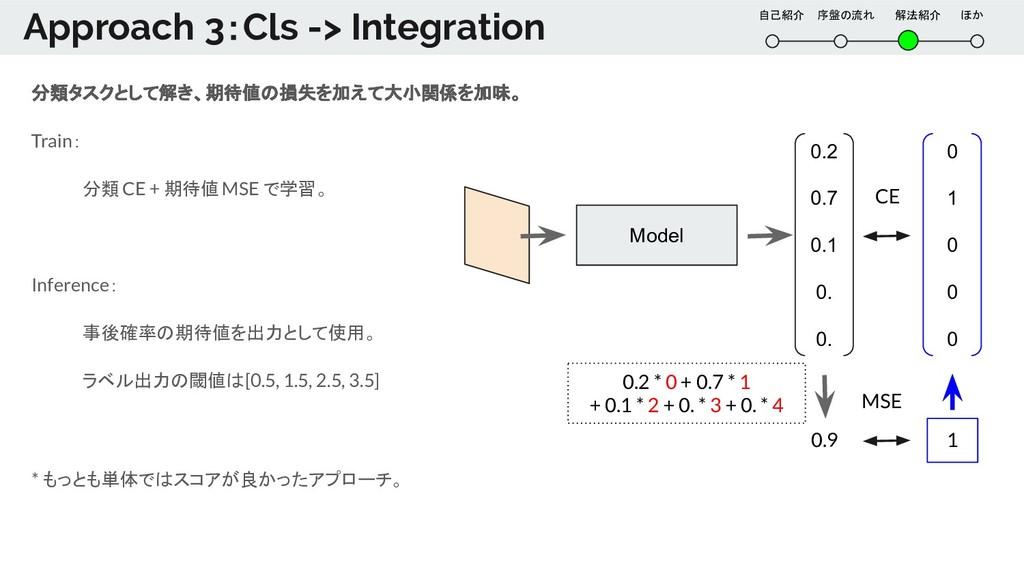 自己紹介  序盤の流れ   解法紹介   ほか Approach 3:Cls -> Integ...