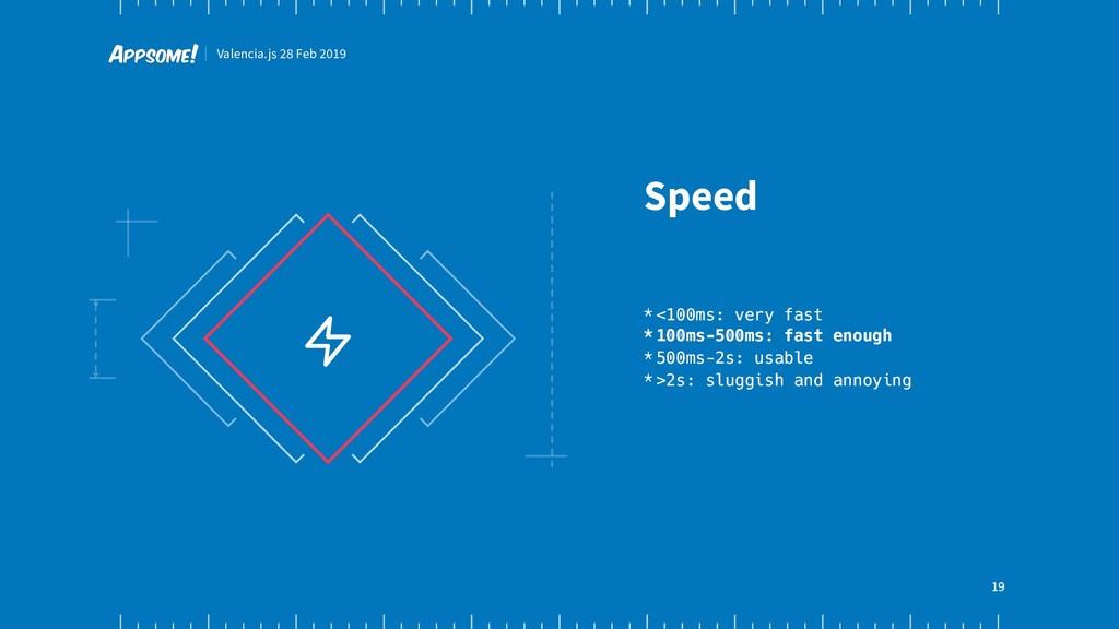 Valencia.js 28 Feb 2019 19 Speed * <100ms: very...
