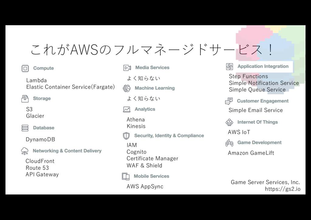 これがAWSのフルマネージドサービス! Game Server Services, Inc. ...