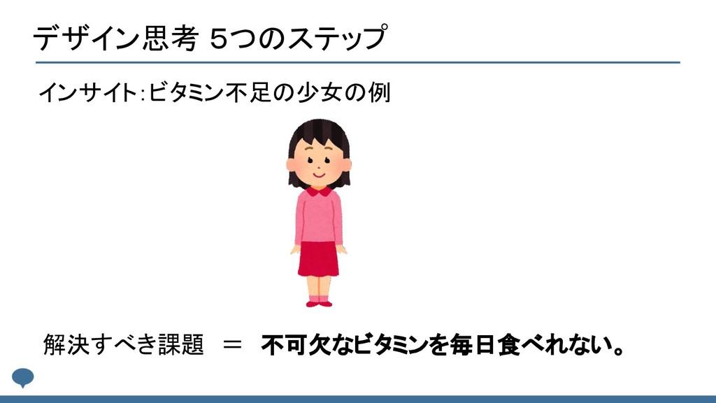 デザイン思考 5つのステップ インサイト:ビタミン不足の少女の例 解決すべき課題 = 不可欠な...
