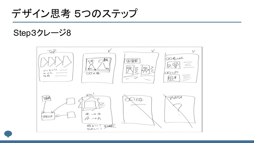 デザイン思考 5つのステップ Step3クレージ8