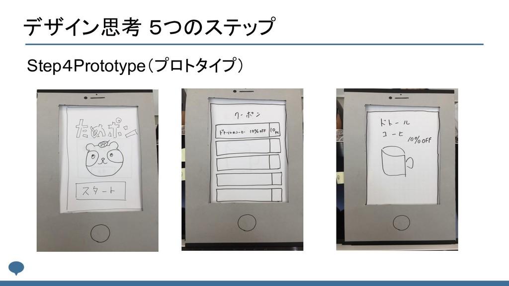 Step4Prototype(プロトタイプ) デザイン思考 5つのステップ