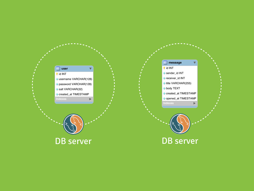 DB server       ...
