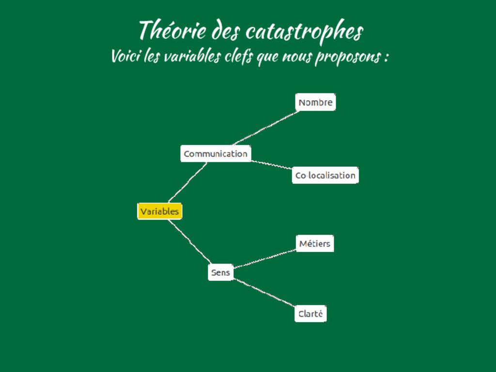 Théorie des catastrophes Voici les variables cl...