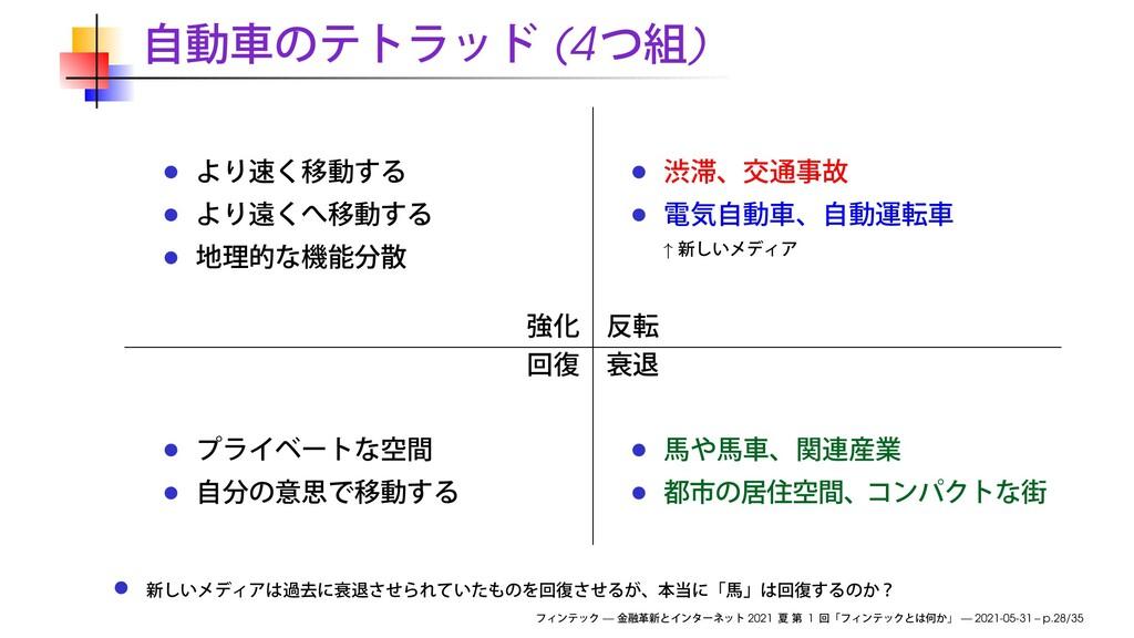 (4 ) ↑ — 2021 1 — 2021-05-31 – p.28/35