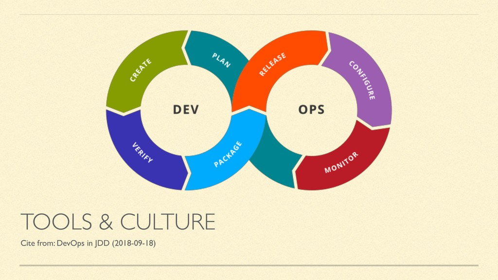 TOOLS & CULTURE Cite from: DevOps in JDD (2018-...