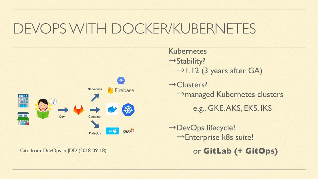 DEVOPS WITH DOCKER/KUBERNETES Serverless Contai...