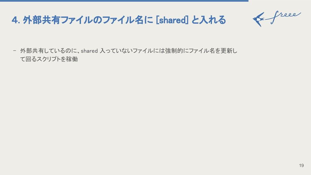 - 外部共有しているのに、shared 入っていないファイルには強制的にファイル名を更新し て...