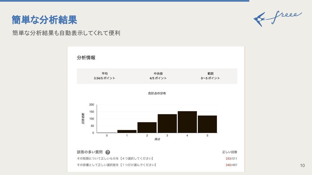 簡単な分析結果も自動表示してくれて便利 簡単な分析結果 10