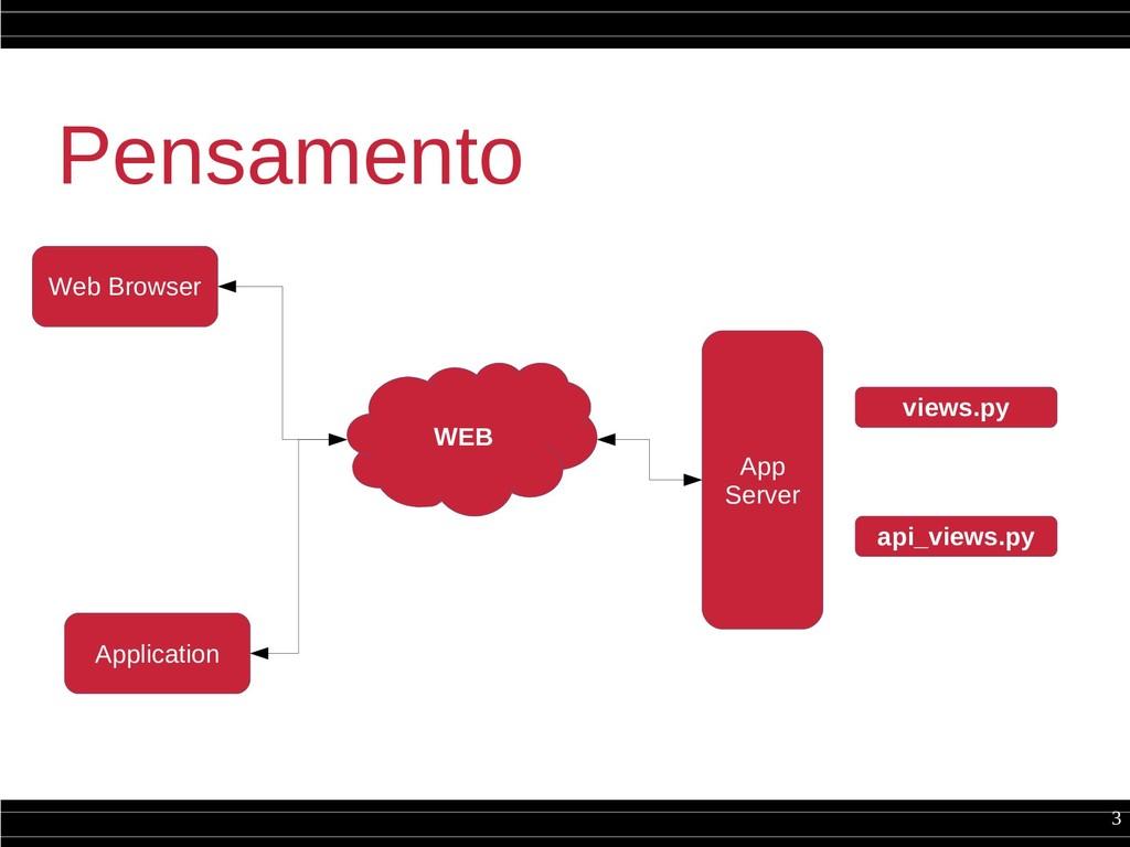 3 Pensamento WEB Web Browser Application App Se...
