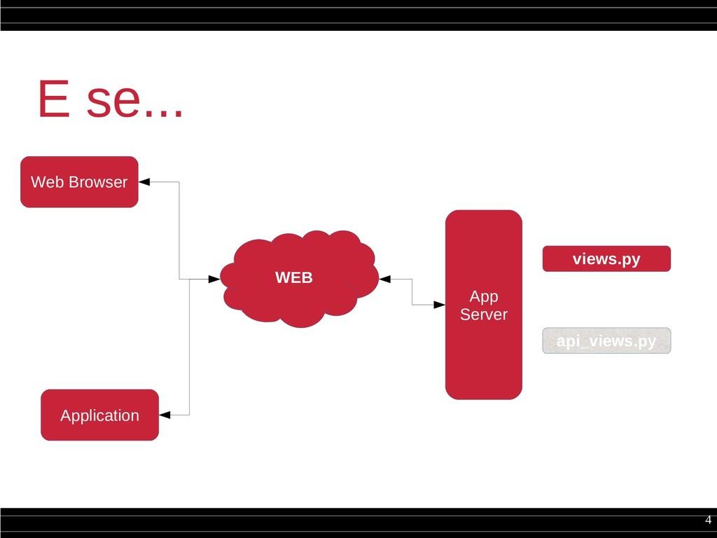 4 E se... WEB Web Browser Application App Serve...