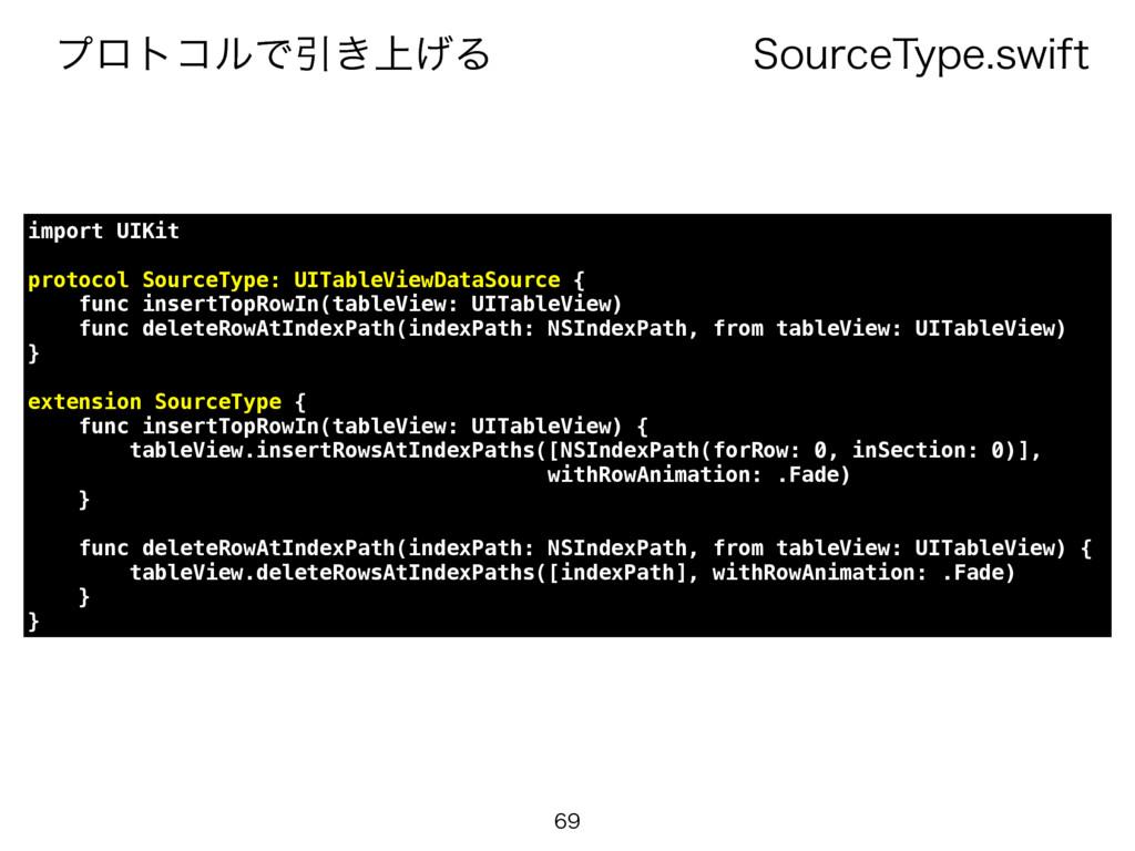 4PVSDF5ZQFTXJGU ϓϩτίϧͰҾ্͖͛Δ  import UIKit pr...