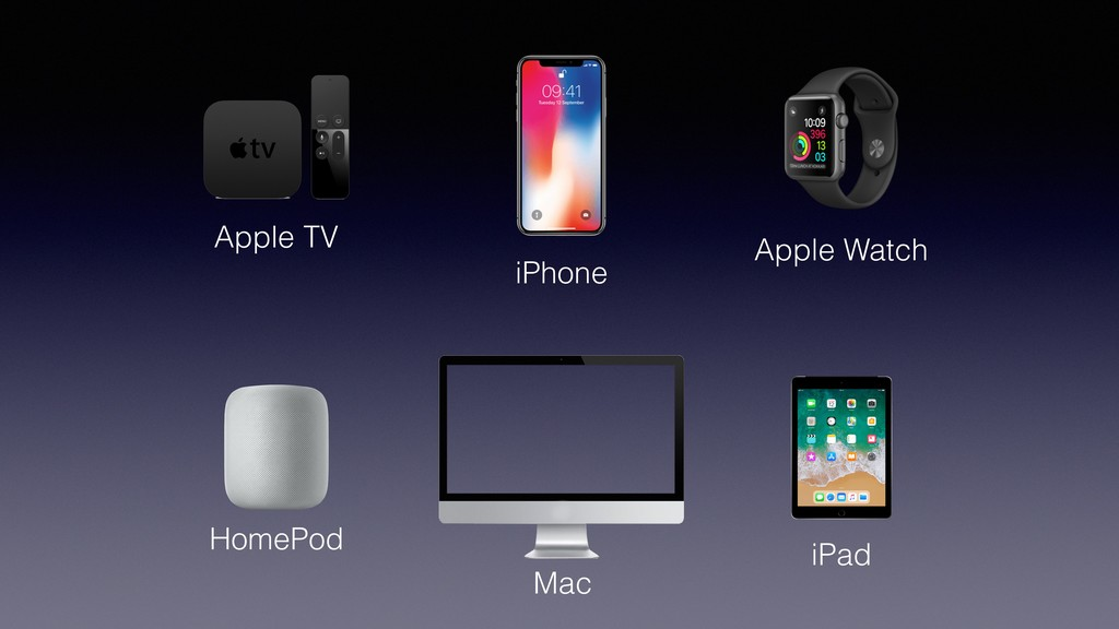 Apple TV Apple Watch iPad iPhone HomePod Mac