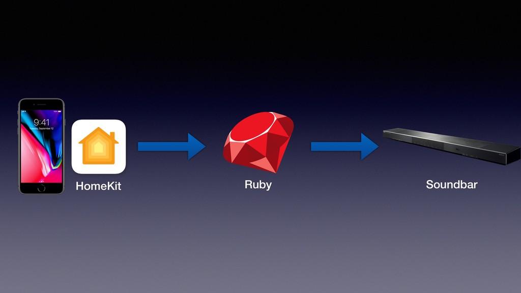 Ruby HomeKit Soundbar