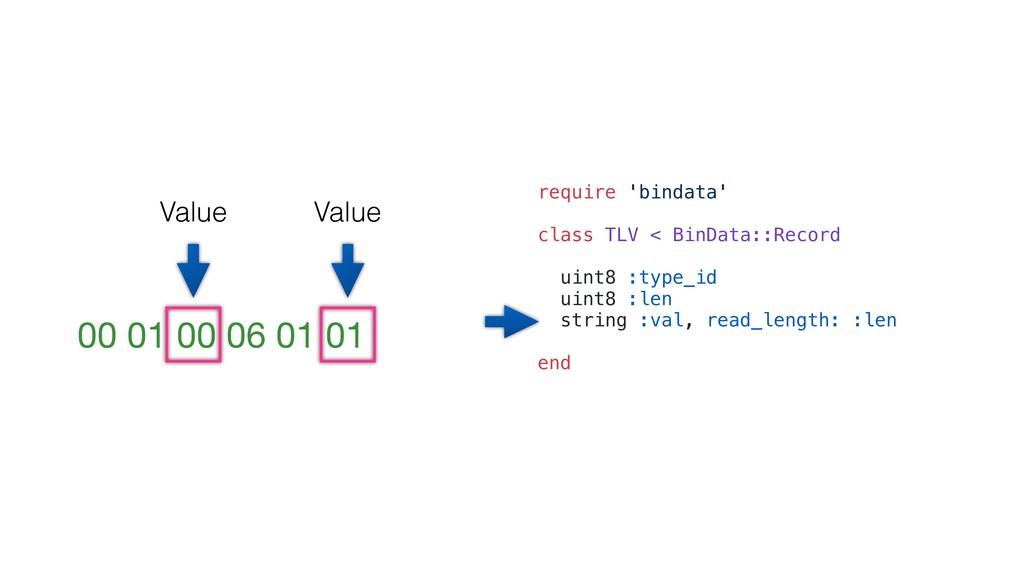require 'bindata' class TLV < BinData::Record u...