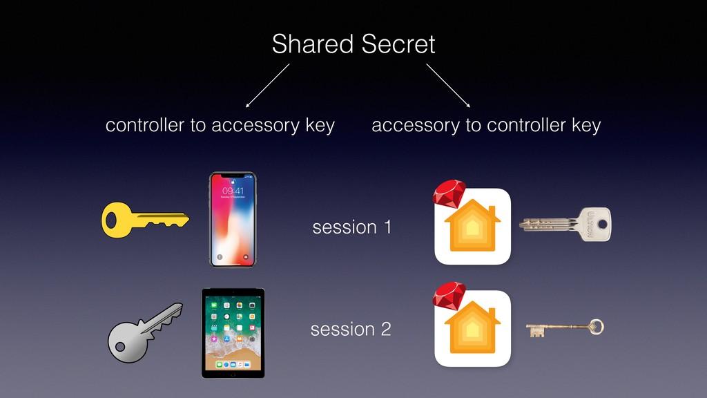 controller to accessory key accessory to contro...