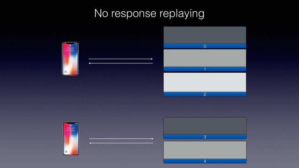 0 1 2 3 4 No response replaying