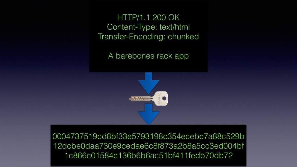 HTTP/1.1 200 OK Content-Type: text/html Transfe...