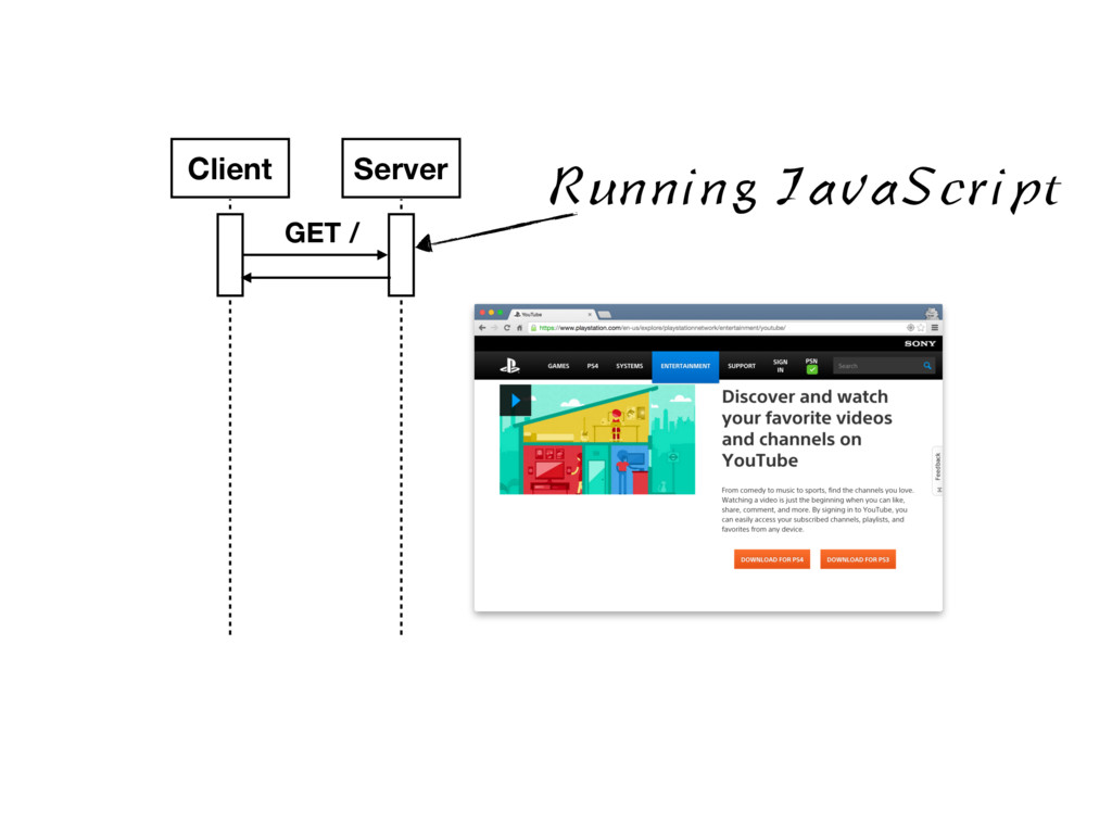 Client Server GET / Running JavaScript