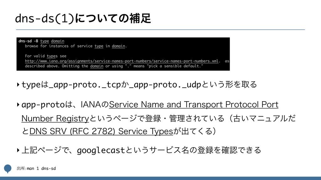 dns-ds(1)ʹ͍ͭͯͷิ ‣ type_app-proto._tcp͔_app-pr...